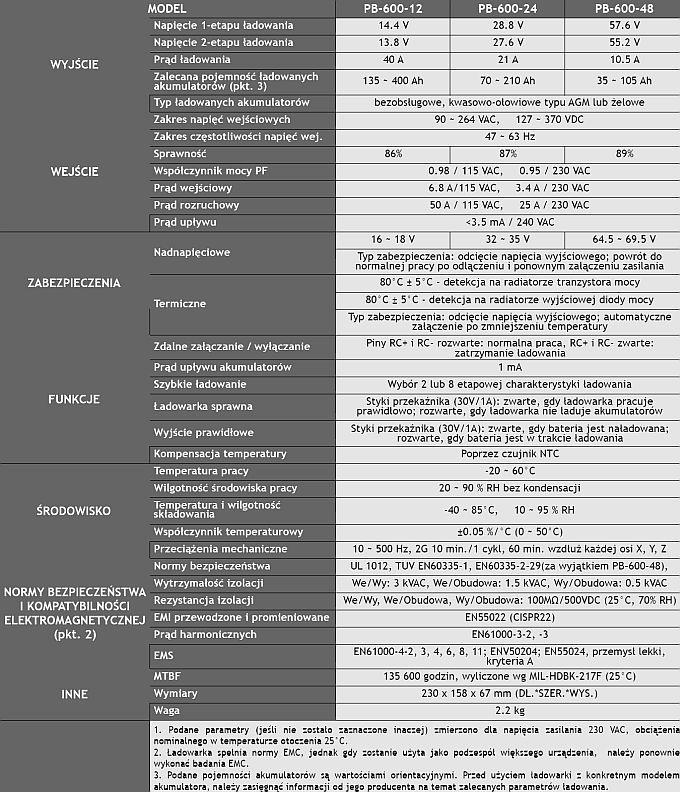 Specyfikacja_technicza