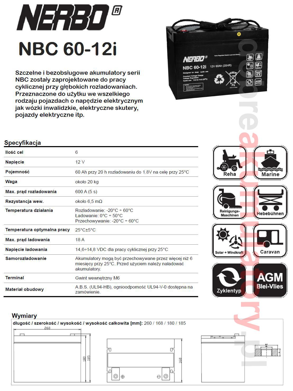 specyfikacja_nbc60-12